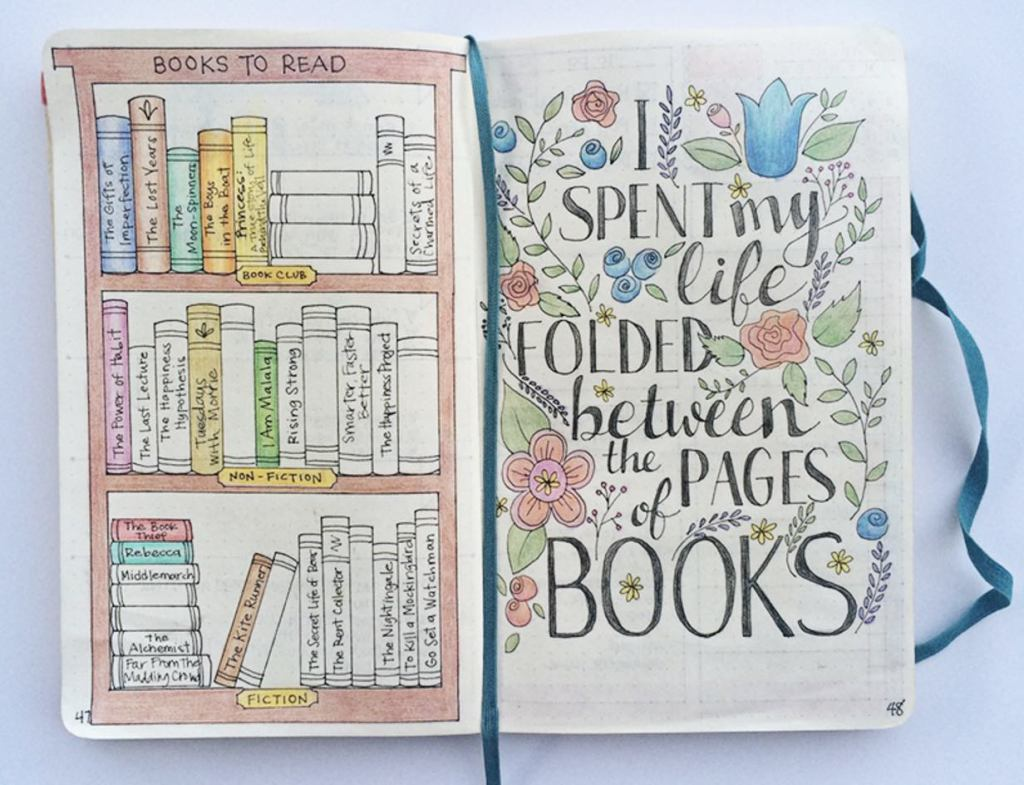 5 1 books thebulletjournaladdict the craft collective for Best craft books 2017